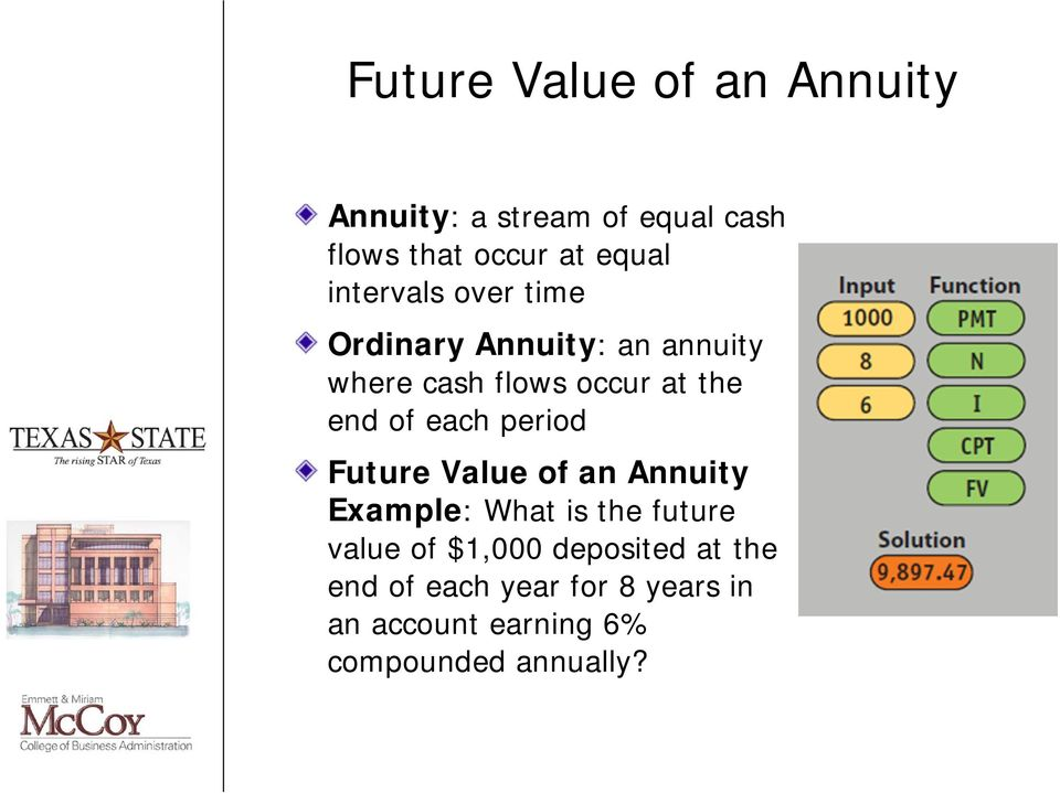 each period Future Value of an Annuity Example: What is the future value of $1,000