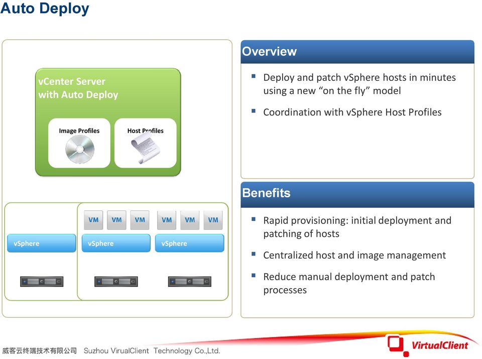 Host Profiles Benefits vsphere vsphere vsphere Rapid provisioning: initial deployment and