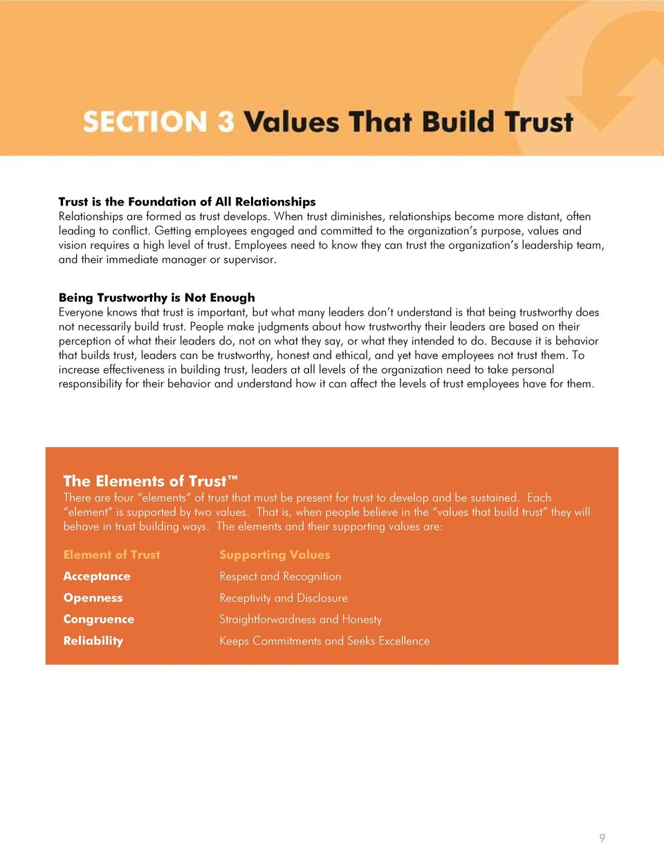 Employees need to know they can trust the organization s leadership team, and their immediate manager or supervisor.