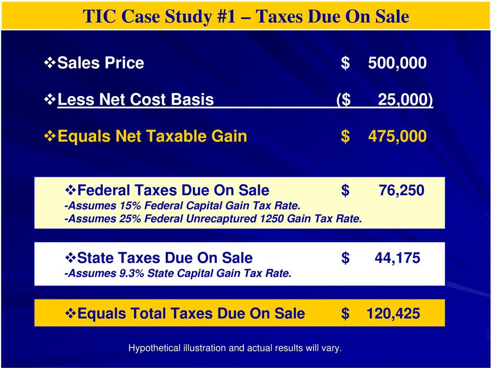 -Assumes 25% Federal Unrecaptured 1250 Gain Tax Rate. State Taxes Due On Sale $ 44,175 -Assumes 9.