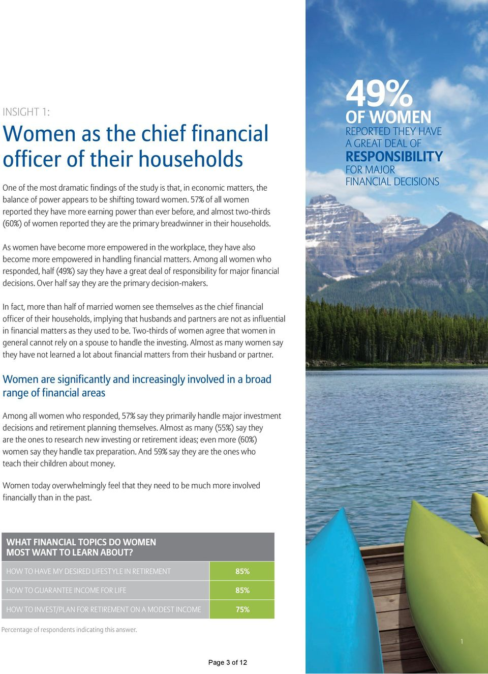 49% OF WOMEN REPORTED THEY HAVE A GREAT DEAL OF RESPONSIBILITY FOR MAJOR FINANCIAL DECISIONS As women have become more empowered in the workplace, they have also become more empowered in handling