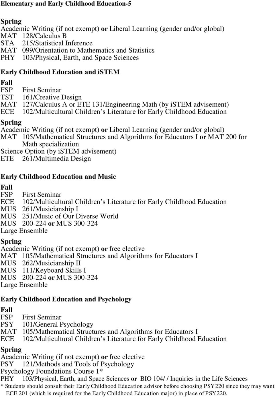 ECE 102/Multicultural Children s Literature for Early Childhood Education Academic Writing (if not exempt) or Liberal Learning (gender and/or global) or MAT 200 for Math specialization Science Option