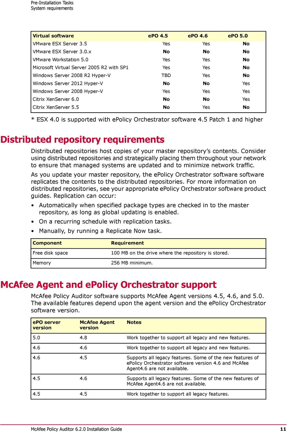 0 is supported with epolicy Orchestrator software 4.5 Patch 1 and higher Distributed repository requirements Distributed repositories host copies of your master repository s contents.
