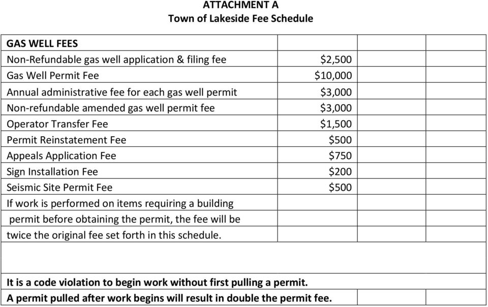 $200 Seismic Site Permit Fee $500 If work is performed on items requiring a building permit before obtaining the permit, the fee will be twice the original fee