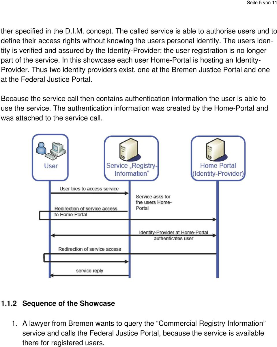 Thus two identity providers exist, one at the Bremen Justice Portal and one at the Federal Justice Portal.