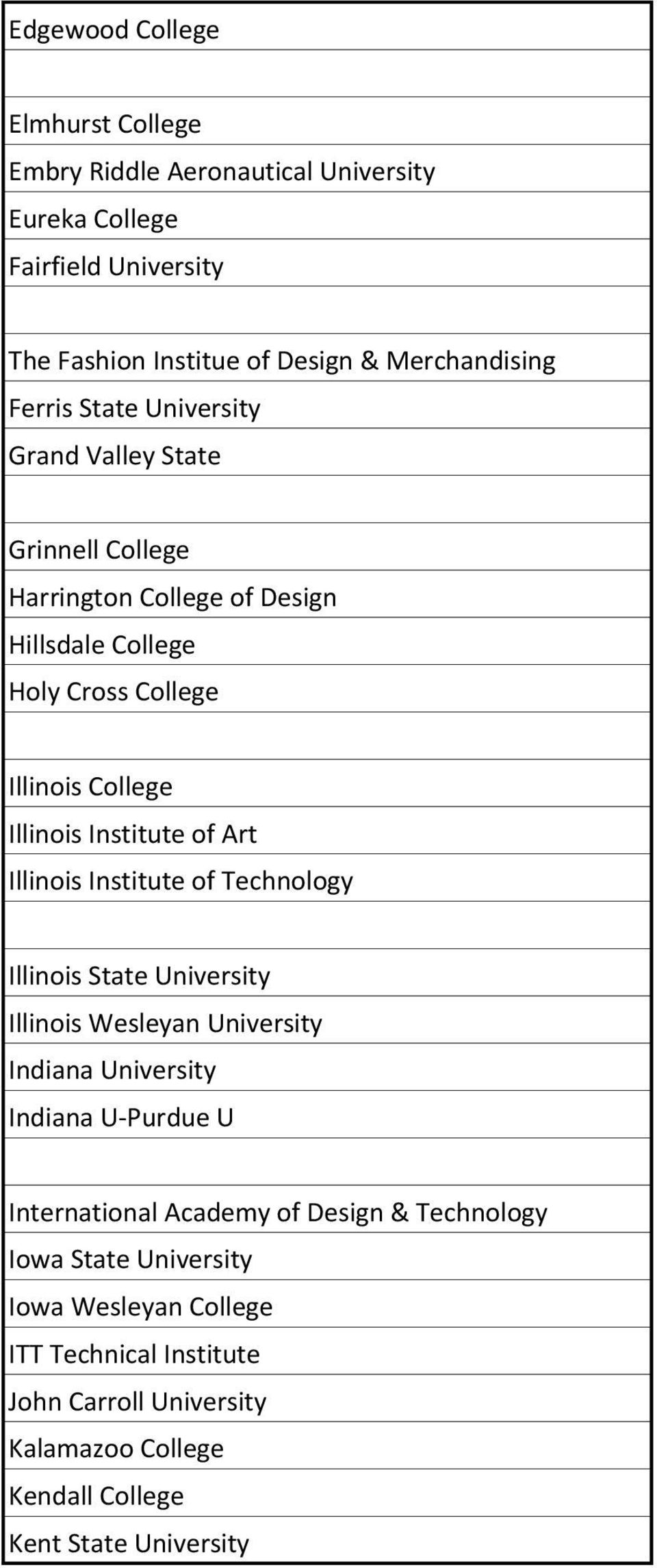 Art Illinois Institute of Technology Illinois State University Illinois Wesleyan University Indiana University Indiana U-Purdue U International Academy of
