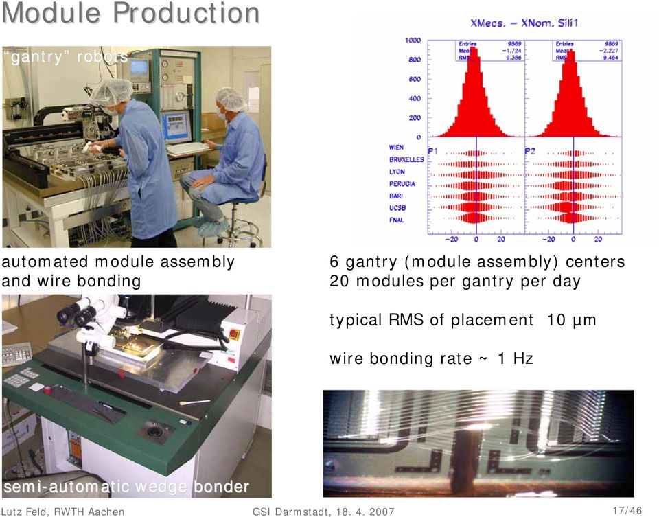 modules per gantry per day typical RMS of placement 10 µm