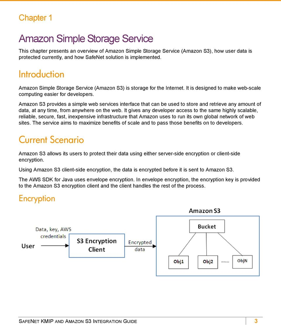 Amazon S3 provides a simple web services interface that can be used to store and retrieve any amount of data, at any time, from anywhere on the web.