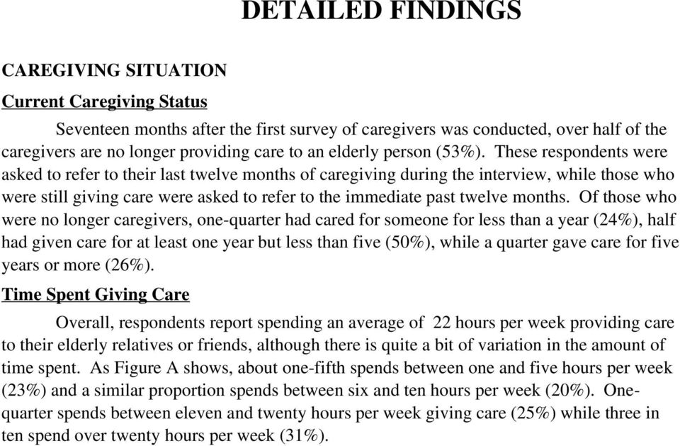 These respondents were asked to refer to their last twelve months of caregiving during the interview, while those who were still giving care were asked to refer to the immediate past twelve months.