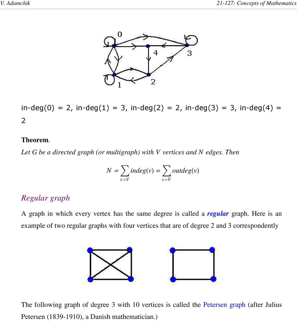 Then Regular graph N indegv outdegv vv vv A graph in which every vertex has the same degree is called a regular graph.