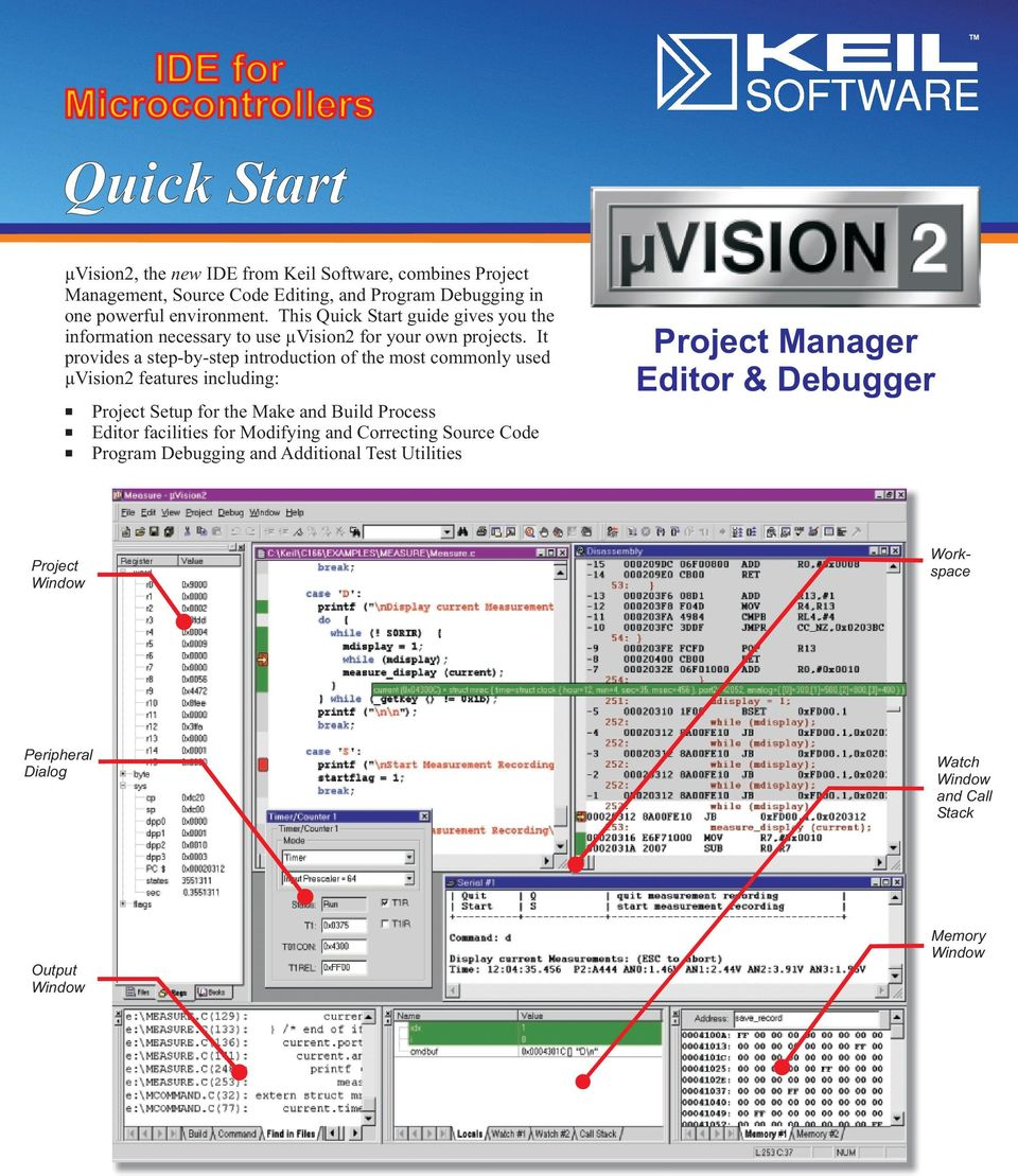 It provides a step-by-step introduction of the most commonly used µvision2 features including: n n n Project Setup for the Make and Build Process Editor facilities