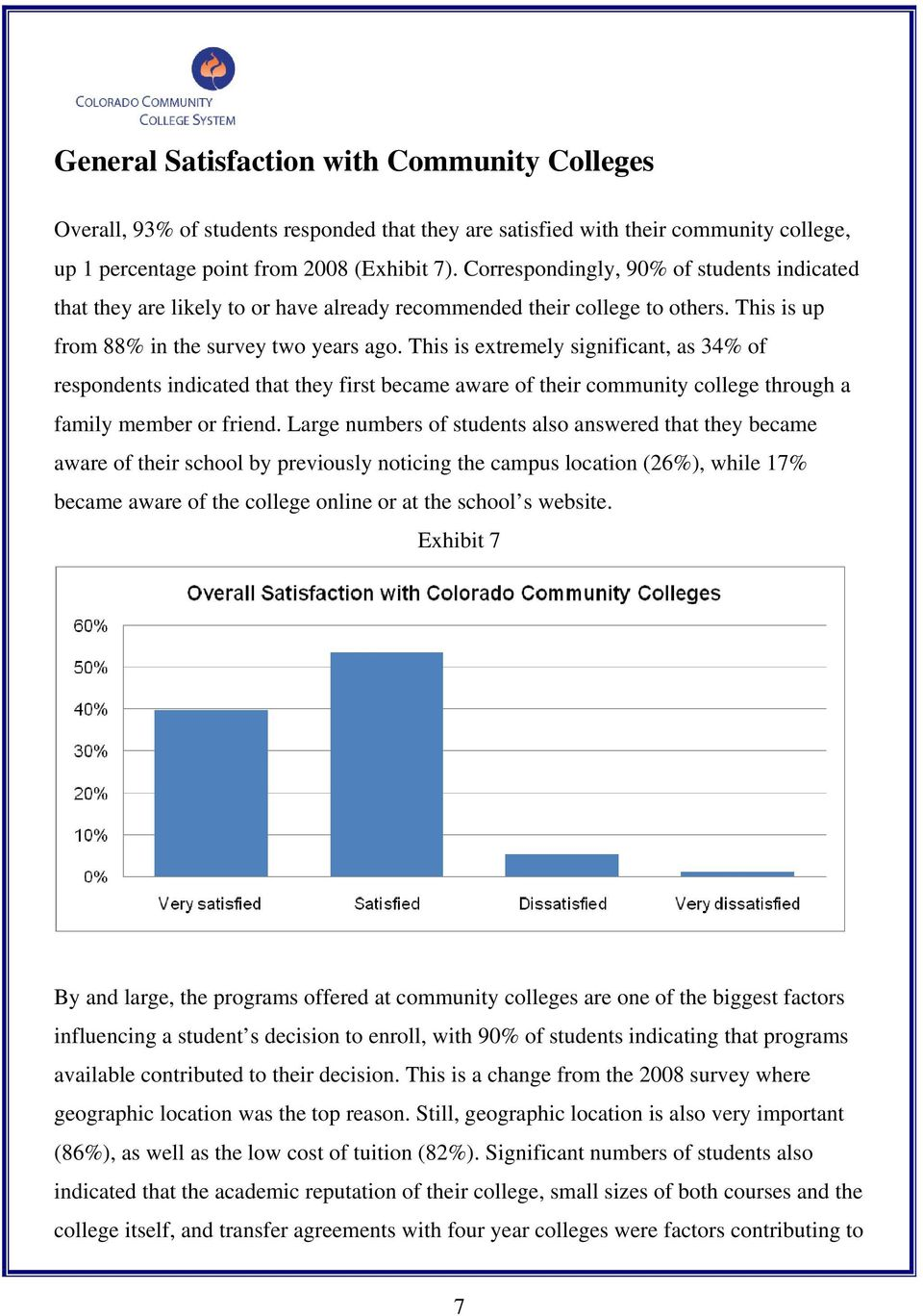 This is extremely significant, as 34% of respondents indicated that they first became aware of their community college through a family member or friend.