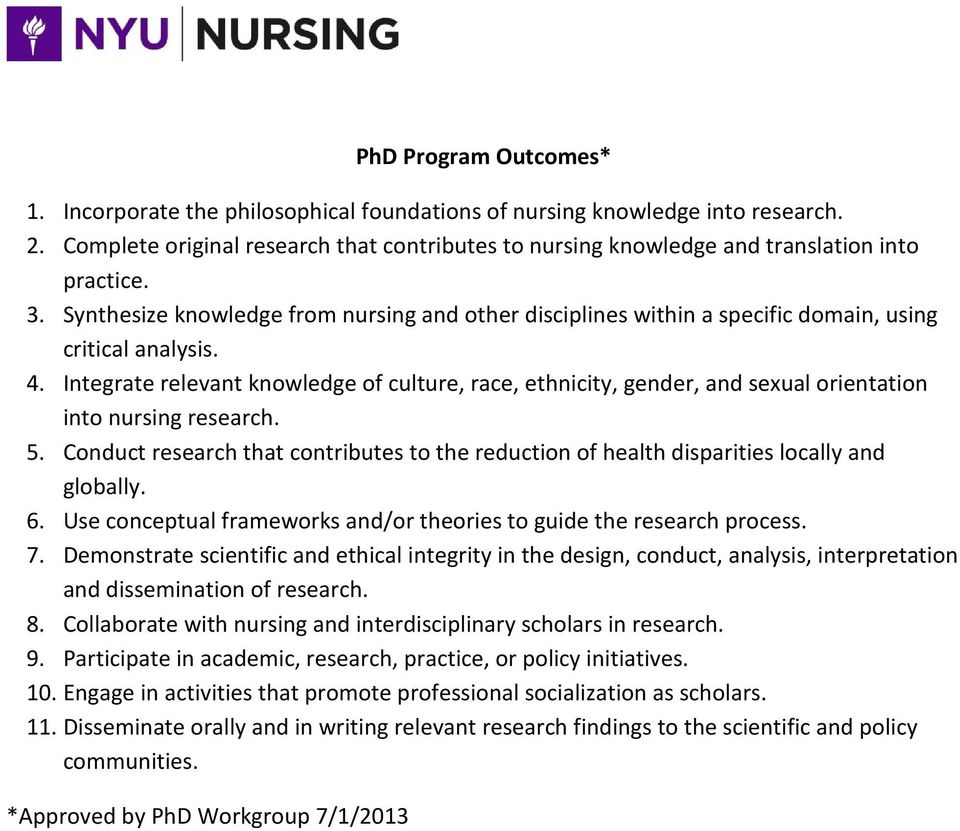 Integrate relevant knowledge of culture, race, ethnicity, gender, and sexual orientation into nursing research. 5.