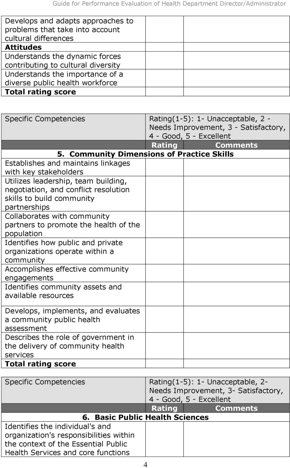 Community Dimensions of Practice Skills Establishes and maintains linkages with key stakeholders Utilizes leadership, team building, negotiation, and conflict resolution skills to build community