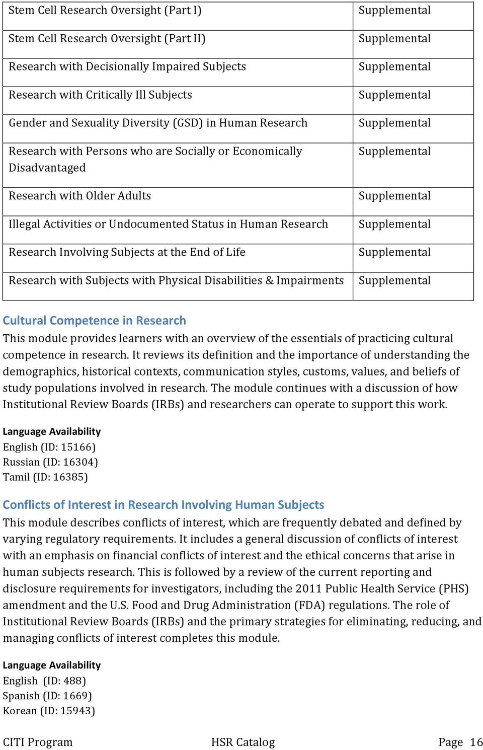 at the End of Life Research with Subjects with Physical Disabilities & Impairments Cultural Competence in Research This module provides learners with an overview of the essentials of practicing