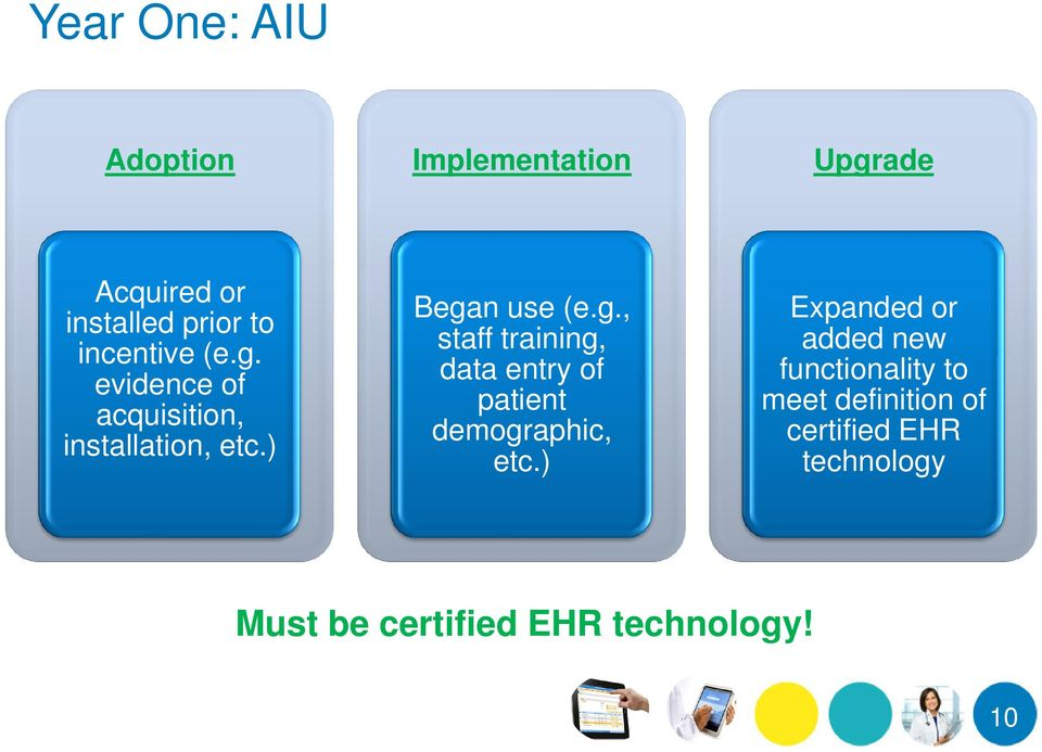 ) Expanded or added new functionality to meet definition of certified EHR