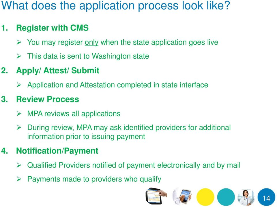 Apply/ Attest/ Submit Application and Attestation completed in state interface 3.