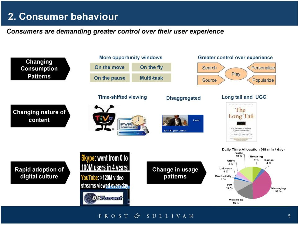 control over experience Search Personalize Play Source Popularize Time-shifted viewing Disaggregated