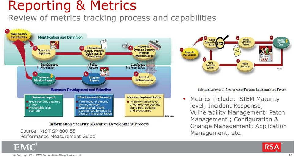 SIEM Maturity level; Incident Response; Vulnerability Management; Patch
