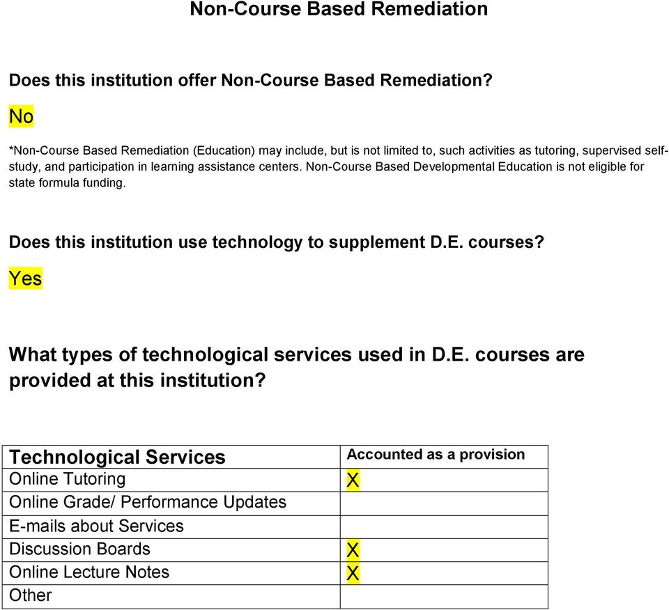 assistance centers. n-course Based Developmental Education is not eligible for state formula funding. Does this institution use technology to supplement D.E. courses?