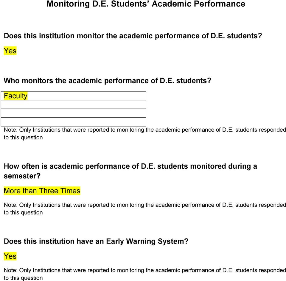 E. students monitored during a semester? More than Three Times te: Only Institutions that were reported to monitoring the academic performance of D.E. students responded to this question Does this institution have an Early Warning System?