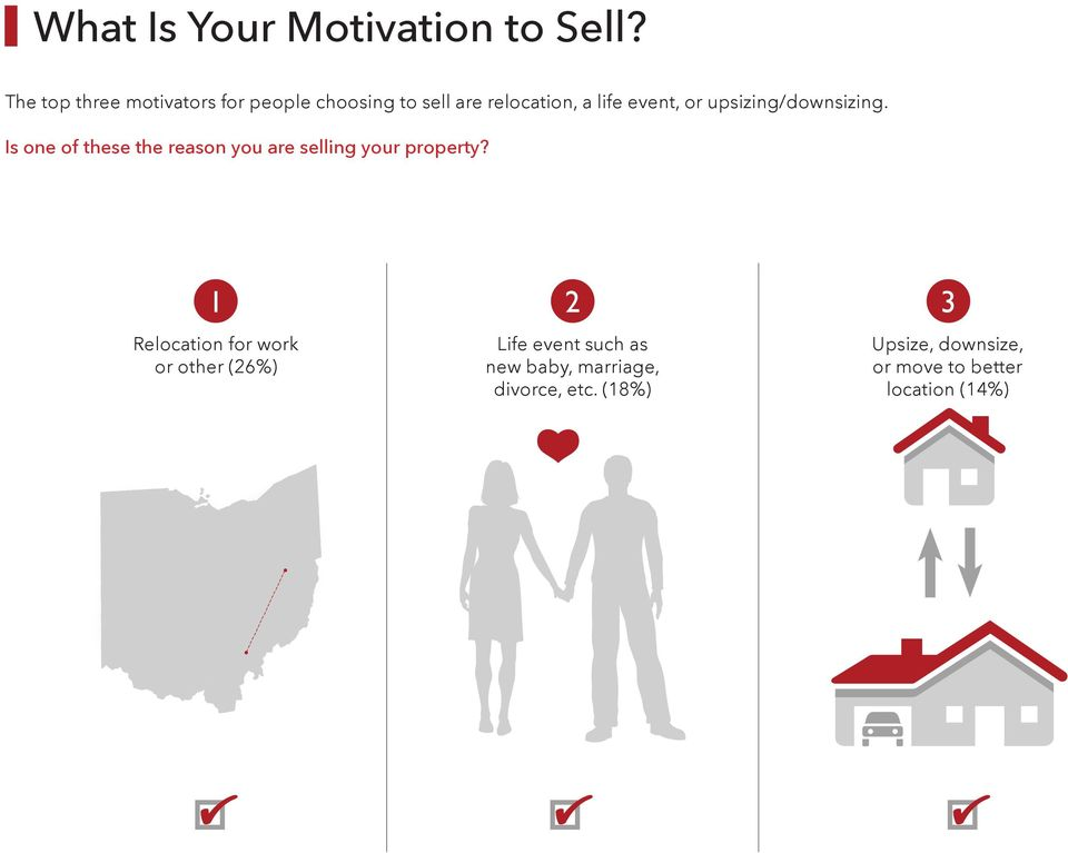 upsizing/downsizing. Is one of these the reason you are selling your property?