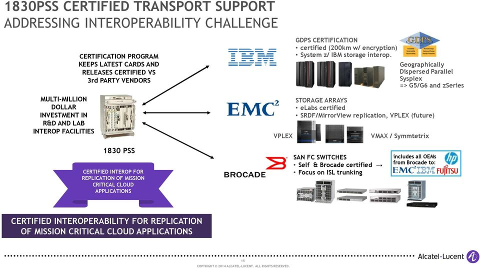 Geographically Dispersed Parallel Sysplex => G5/G6 and zseries STORAGE ARRAYS elabs certified SRDF/MirrorView replication, VPLEX (future) VMAX / Symmtetrix 1830 PSS CERTIFIED INTEROP