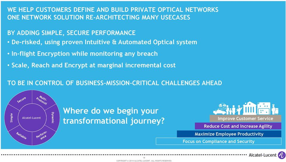 at marginal incremental cost TO BE IN CONTROL OF BUSINESS-MISSION-CRITICAL CHALLENGES AHEAD Simple Present Alcatel-Lucent Dynamic Where do we