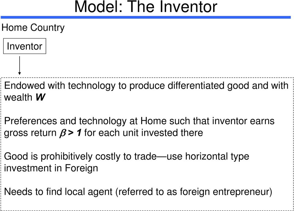 inventor earns gross return > 1 for each unit invested there Good is prohibitively costly
