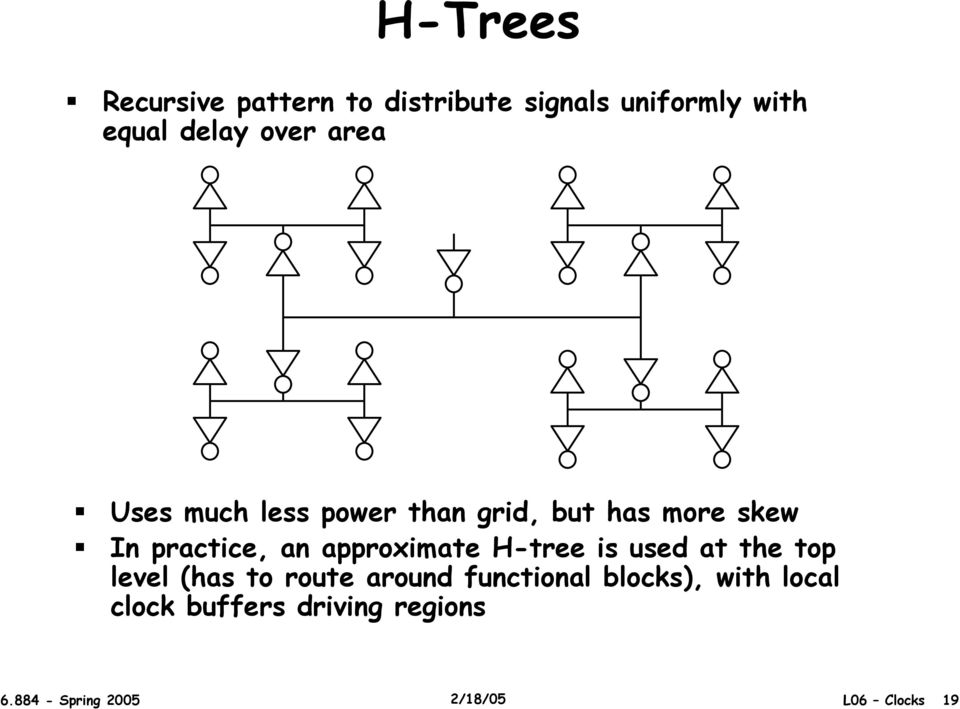 approximate H-tree is used at the top level (has to route around functional