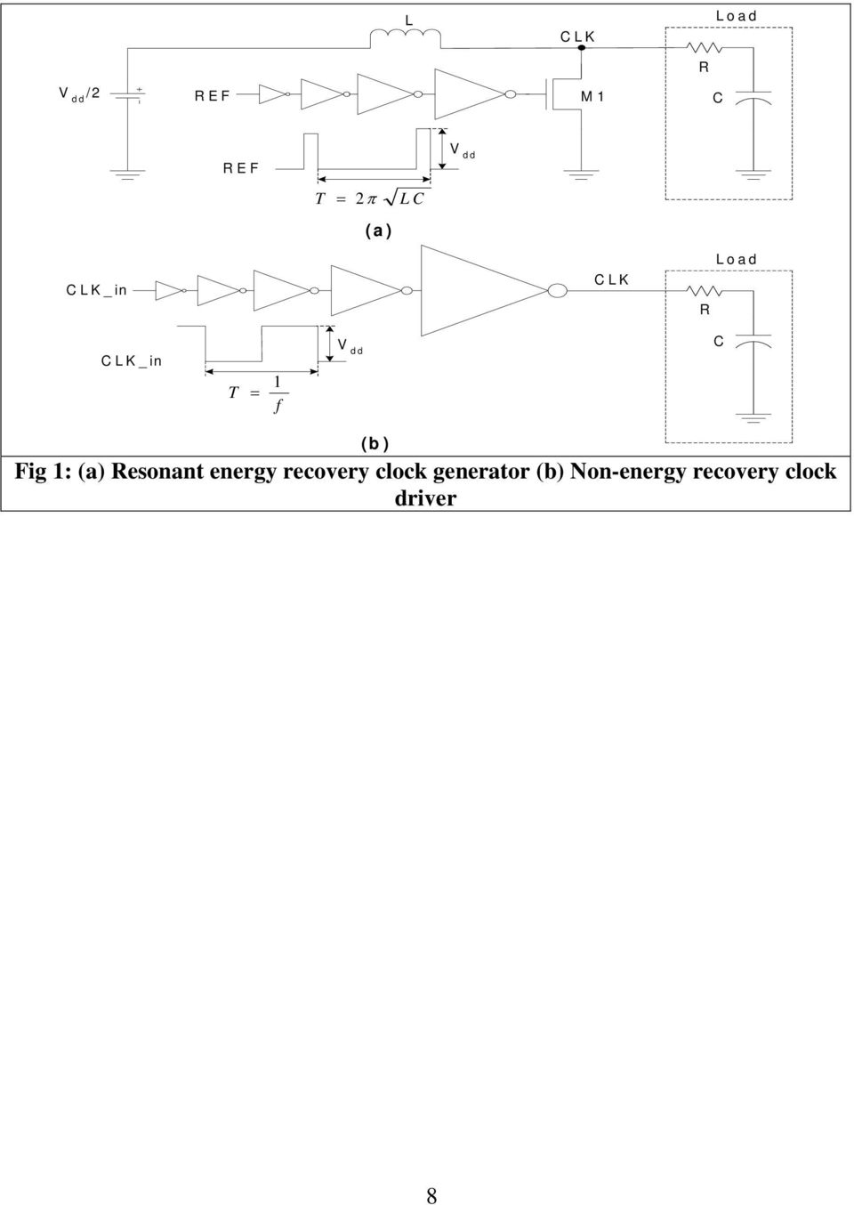 (b) Fig 1: (a) Resonant energy recovery clock