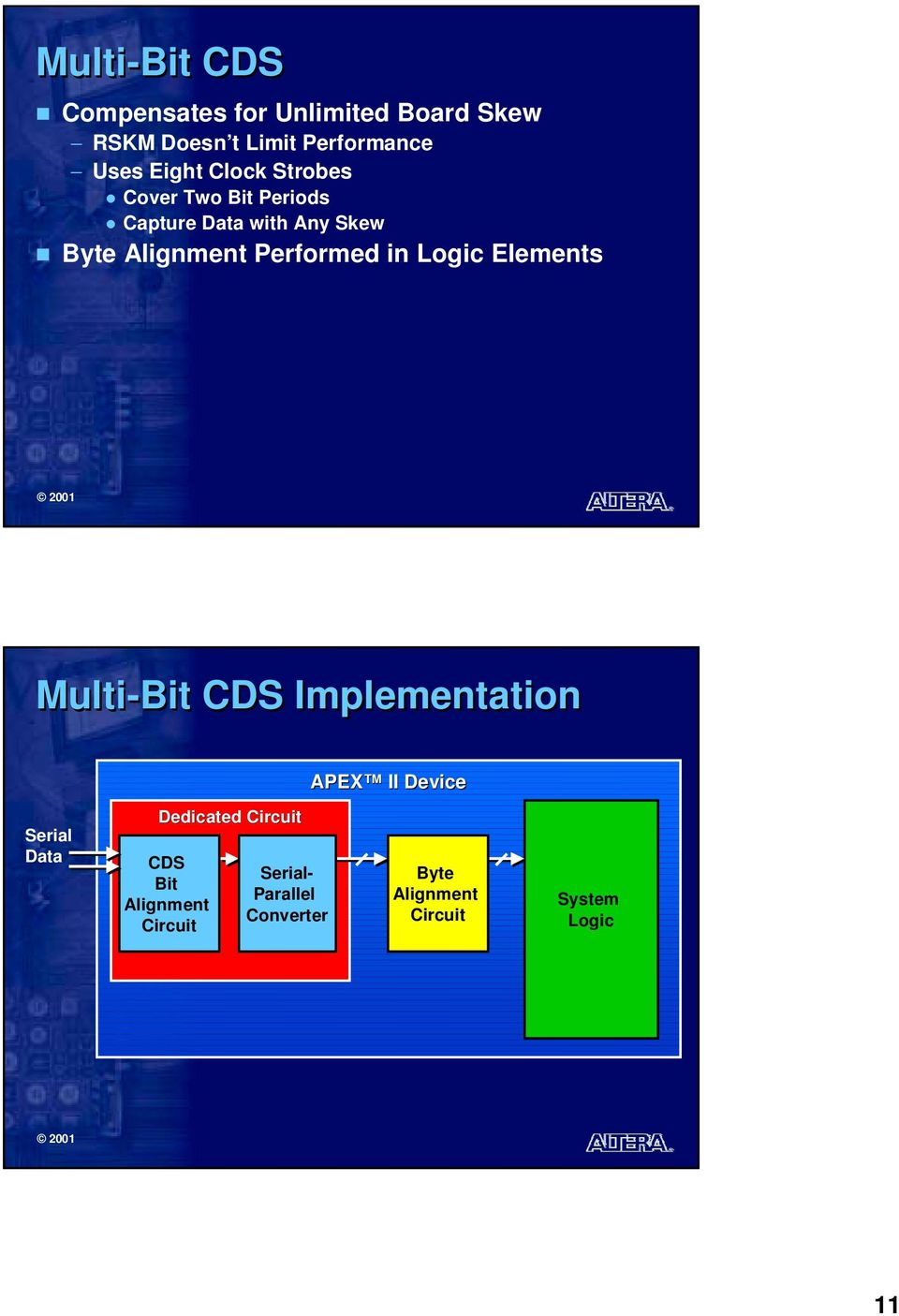 in Logic Elements Multi-Bit CDS Implementation APEX II Device Serial Dedicated Circuit