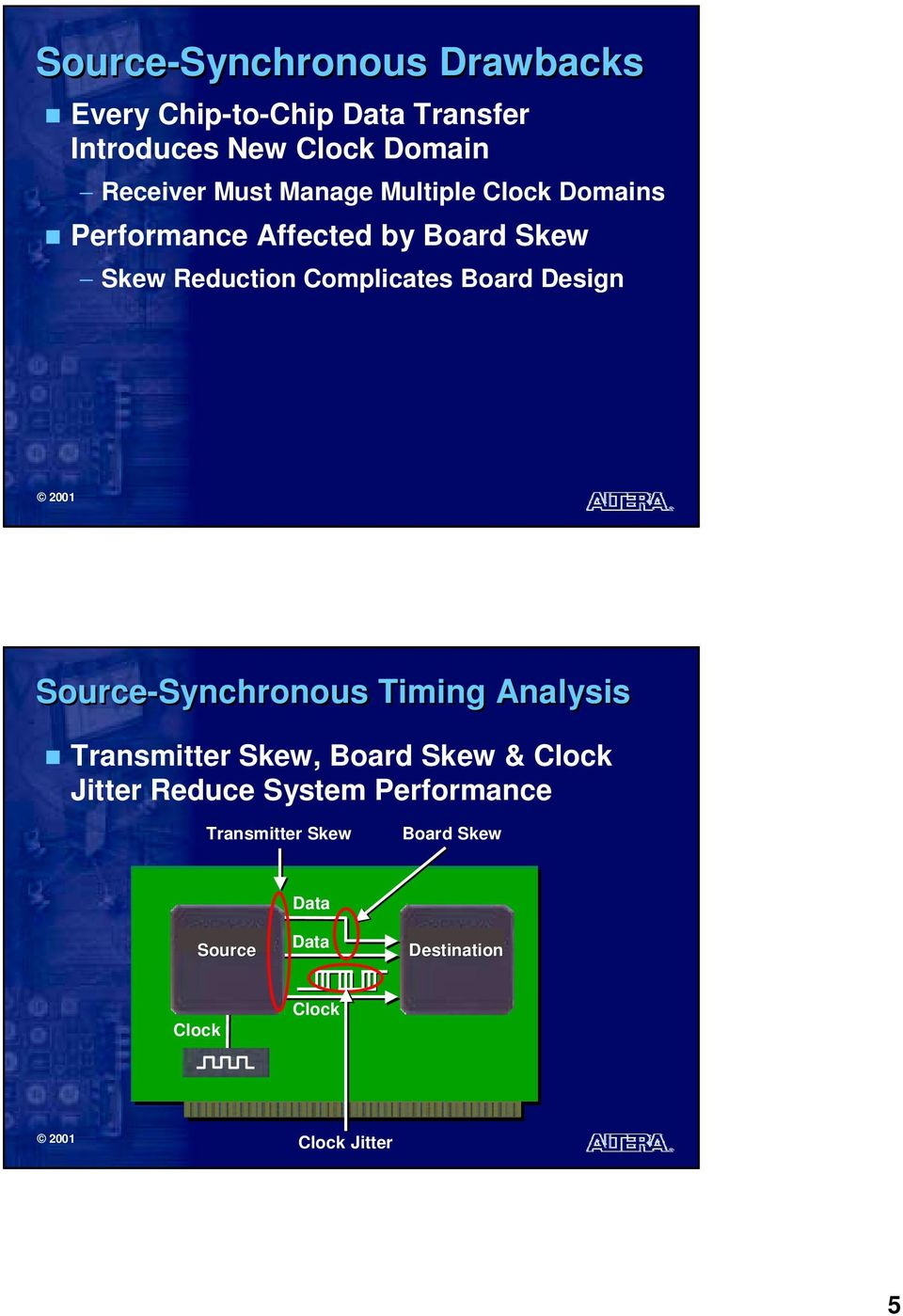 Reduction Complicates Board Design Source-Synchronous Timing Analysis Transmitter
