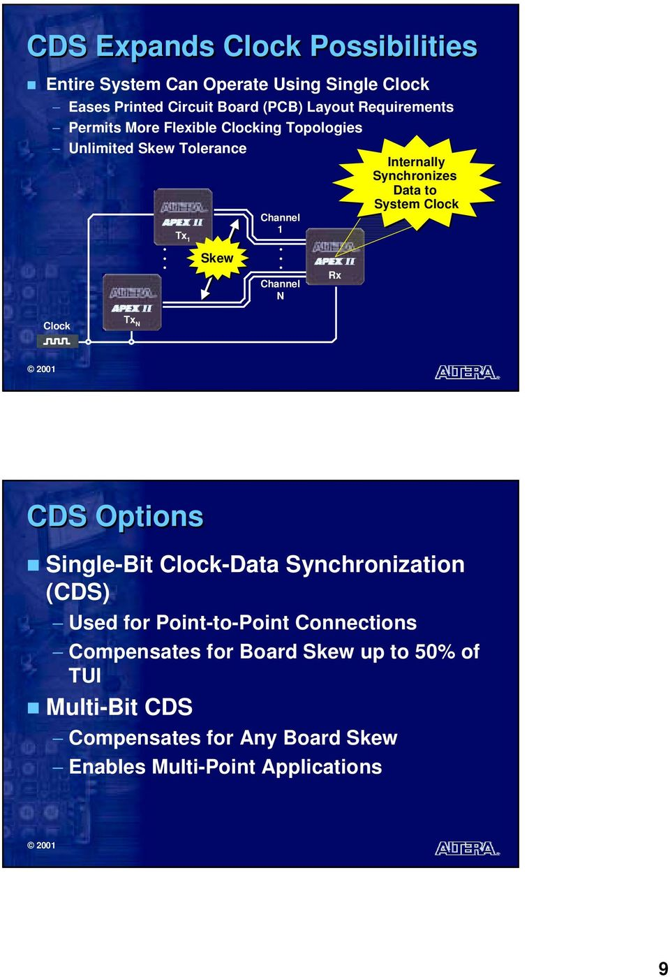Channel Channel N Rx System Tx N CDS Options Single-Bit - Synchronization (CDS) Used for Point-to-Point