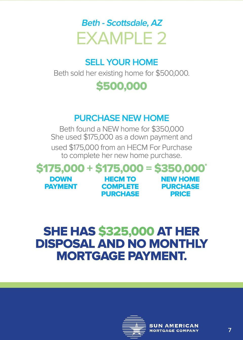 $175,000 from an HECM For Purchase to complete her new home purchase.