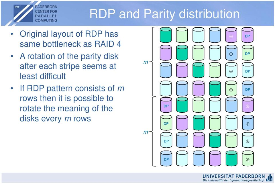 stripe seems at least difficult If RDP pattern consists of m