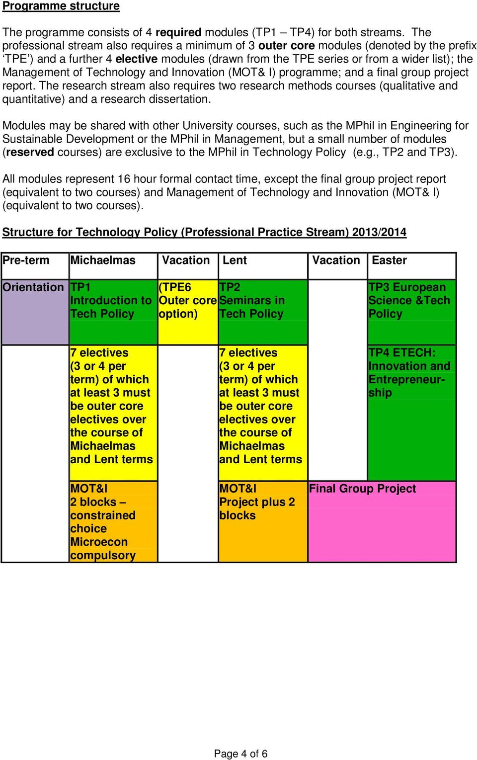of Technology and Innovation (MOT& I) programme; and a final group project report.