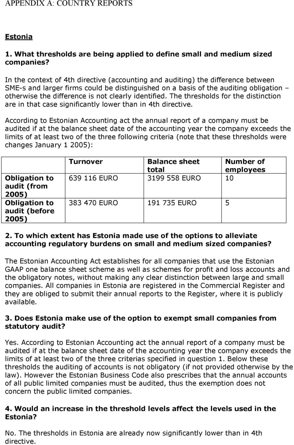 According to Estonian Accounting act the annual report of a must be audited if at the balance sheet date of the accounting year the exceeds the limits of at least two of the three following criteria