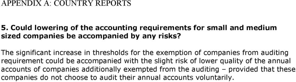 of the annual accounts of companies additionally exempted from the auditing