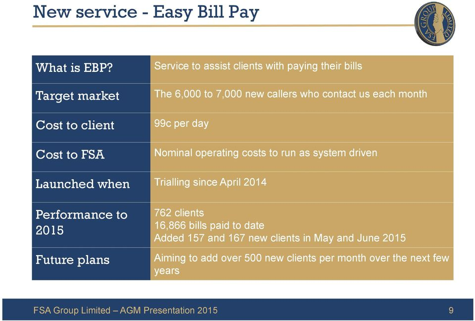 callers who contact us each month 99c per day Nominal operating costs to run as system driven Launched when Trialling