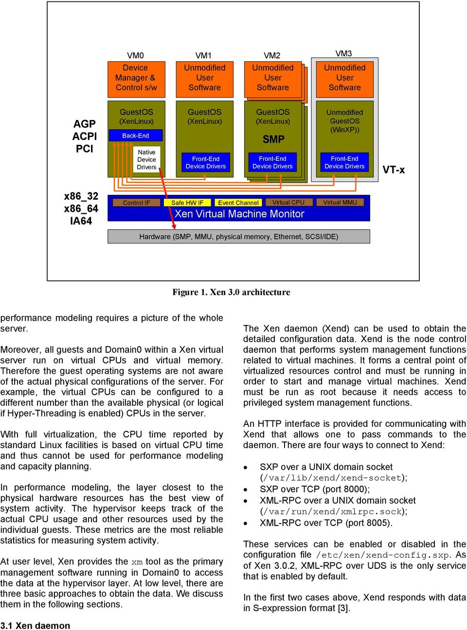 memory, Ethernet, SCSI/IDE) Figure 1. Xen 3. architecture performance modeling requires a picture of the whole server.