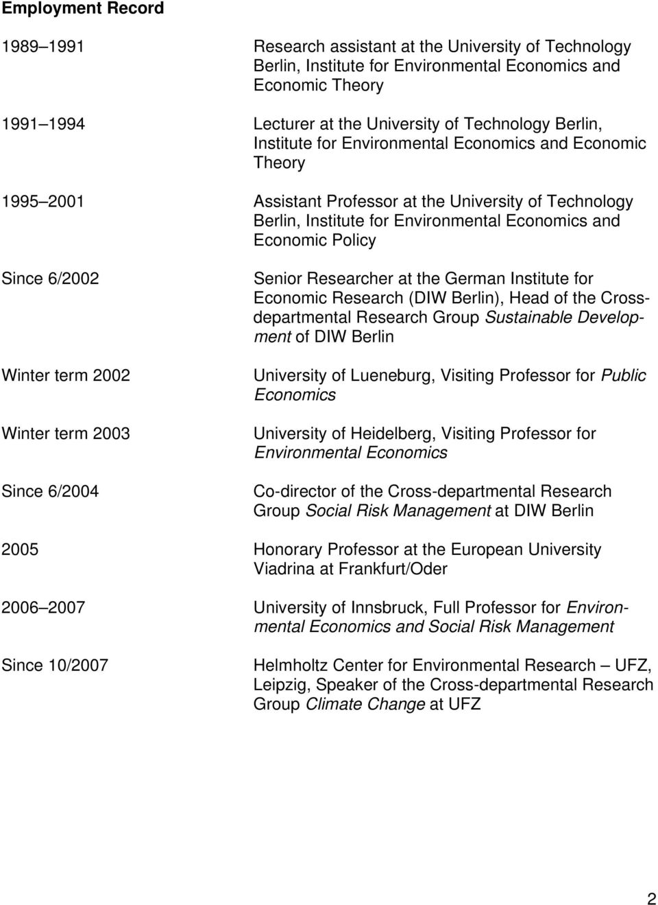 6/2002 Winter term 2002 Winter term 2003 Since 6/2004 Senior Researcher at the German Institute for Economic Research (DIW Berlin), Head of the Crossdepartmental Research Group Sustainable