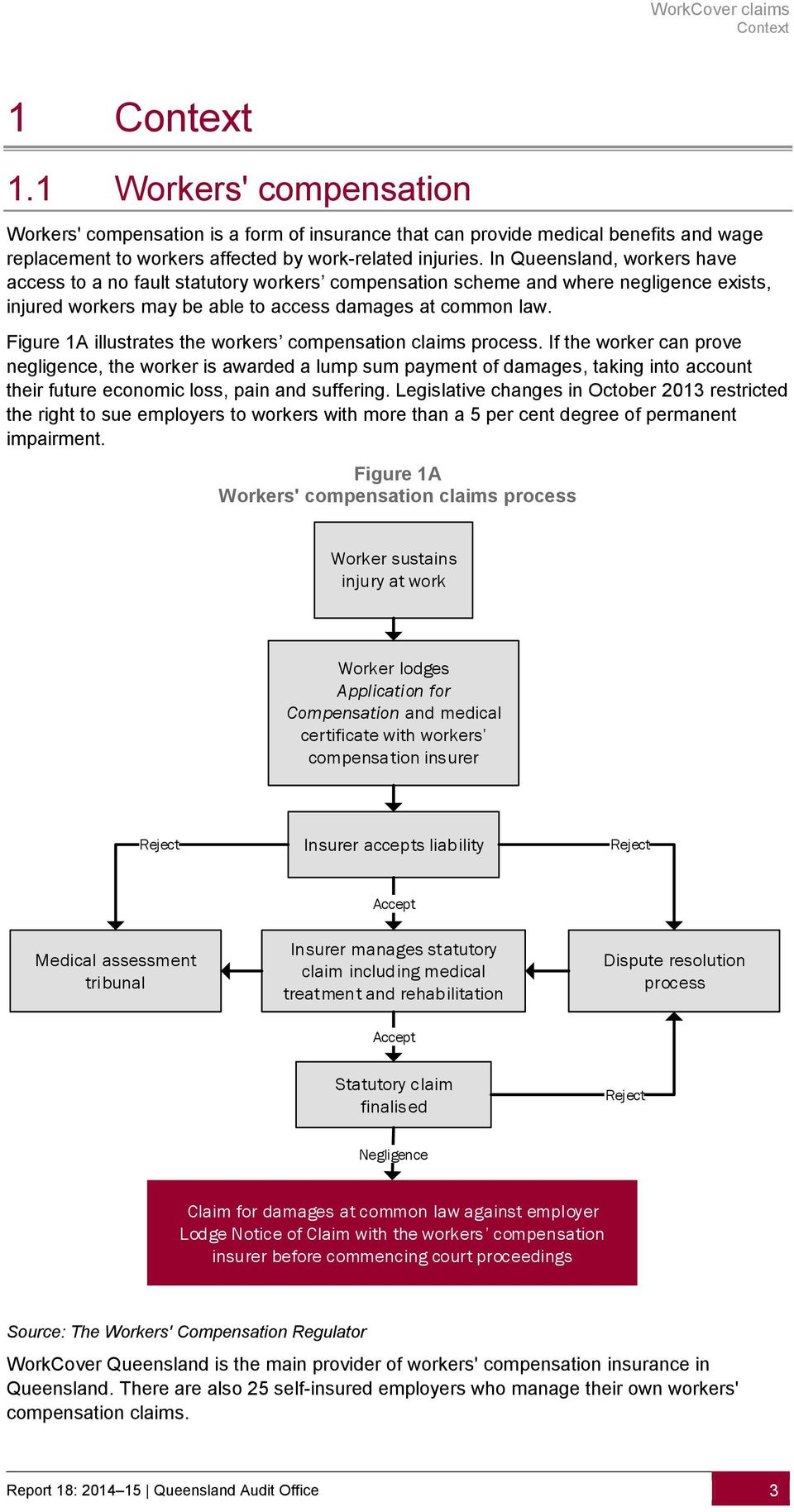 Figure 1A illustrates the workers compensation claims process.