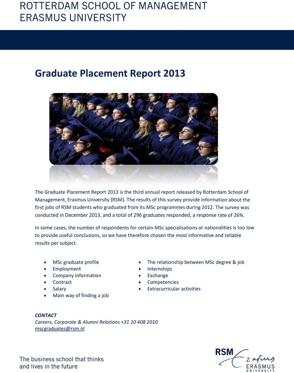 The survey was conducted in December 2013, and a total of 296 graduates responded, a response rate of 26%.