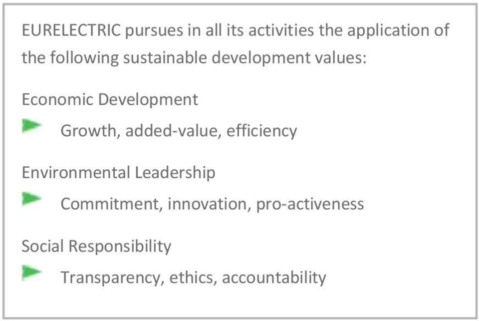 added-value, efficiency Environmental Leadership Commitment,