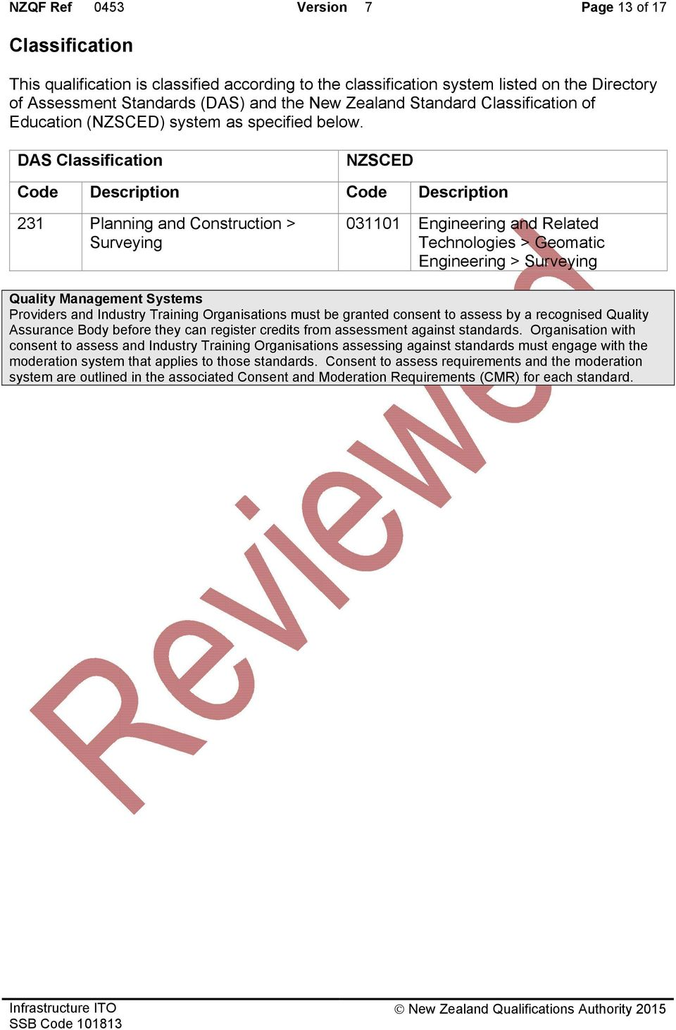 DAS Classification NZSCED Code Description Code Description 231 Planning and Construction > Surveying 031101 Engineering and Related Technologies > Geomatic Engineering > Surveying Quality Management