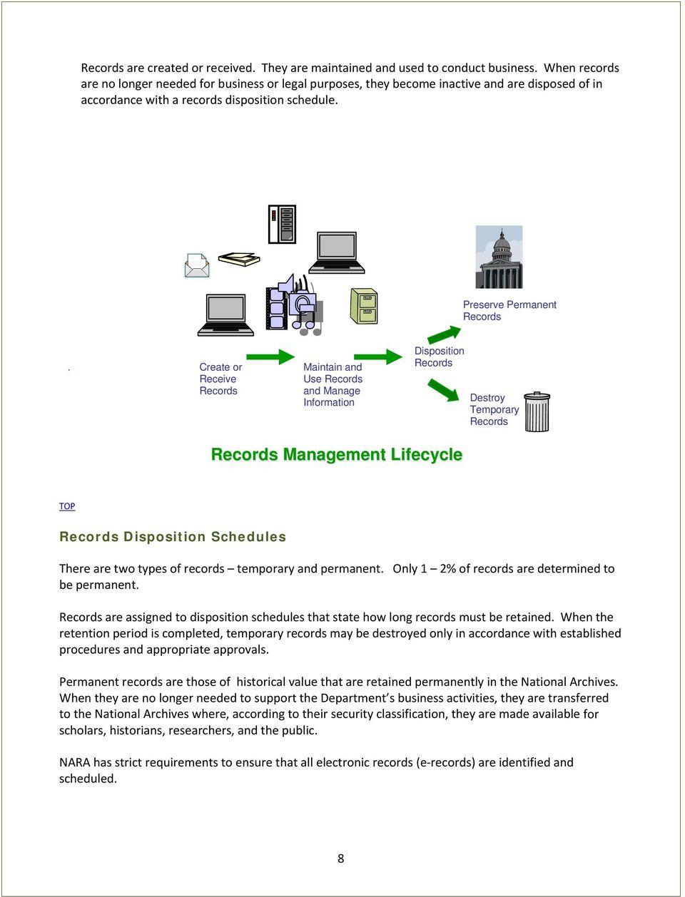 Create or Receive Records Maintain and Use Records and Manage Information Disposition Records Destroy Temporary Records Records Management Lifecycle TOP Records Disposition Schedules There are two