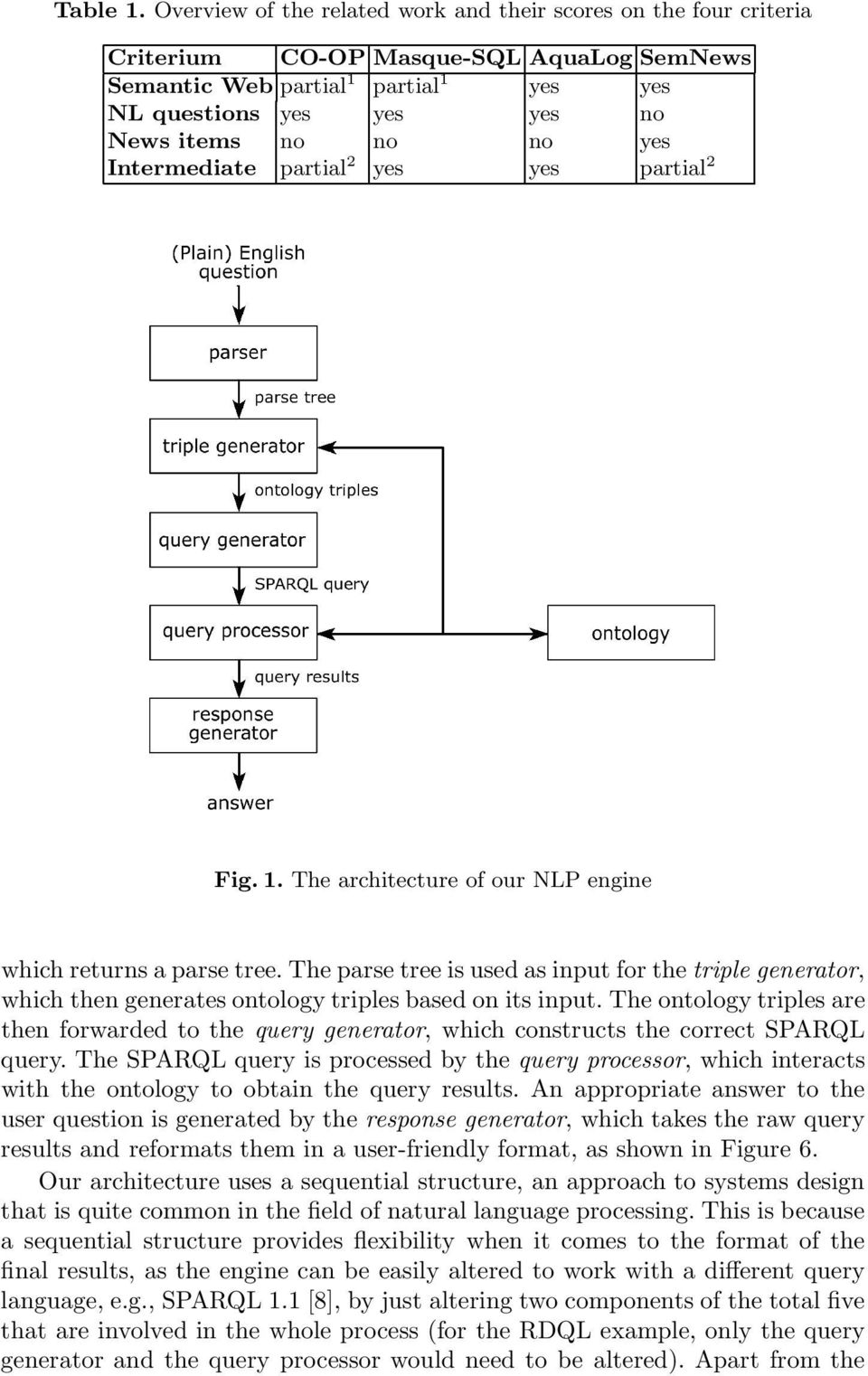 yes Intermediate partial 2 yes yes partial 2 Fig.1. The architecture of our NLP engine which returns a parse tree.
