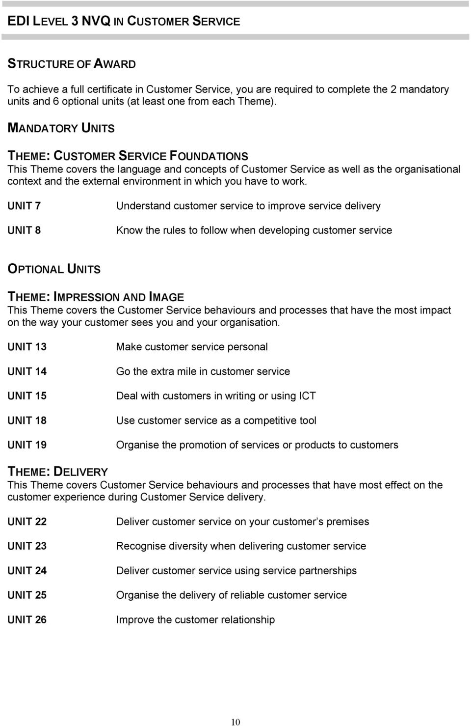 MANDATORY UNITS THEME: CUSTOMER SERVICE FOUNDATIONS This Theme covers the language and concepts of Customer Service as well as the organisational context and the external environment in which you
