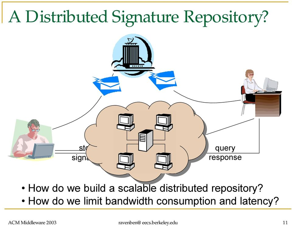 scalable distributed repository?